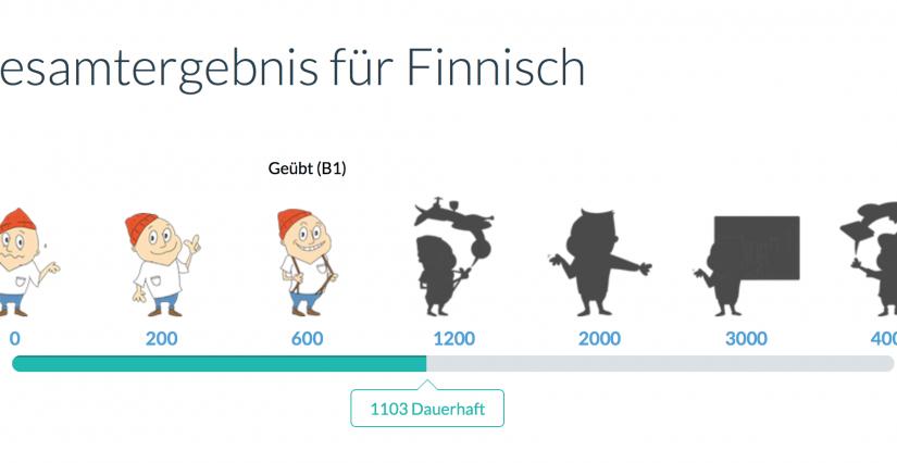 Finnische Sprache lernen: Dauerhaft gelernte Vokabeln